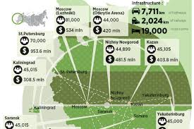 russia world cup cities map how much is russia investing in new stadiums and infrastructure