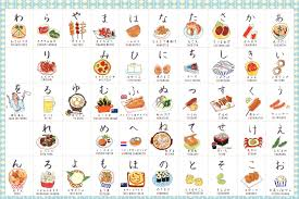 heardhomecom mesmerizing downloadable hiragana charts with