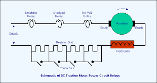 electric traction control the railway technical website prc