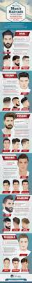 best men u0027s hairstyle according to face shape infographic male