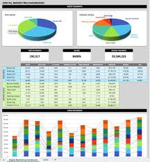 crm dashboards customer service u0026 success smartsheet