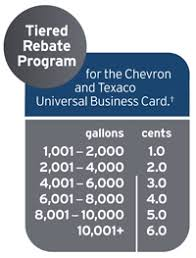 Gas Cards For Small Businesses Texaco Fuel Card Chevron Universal Fuel Card Detail