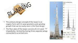Empire State Building Floor Plan Burj Khalifa The Tallest Building In The World Submitted To Ppt