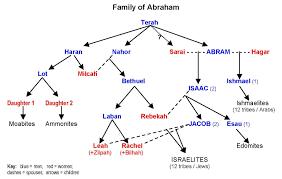 abraham jpg