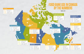 food banks canada provincial data