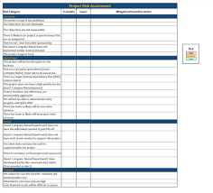 project scoring checklist contract templates checklists template