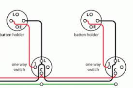 light switch wiring diagram australia the best wiring diagram 2017