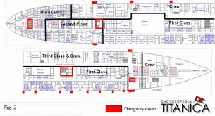 titanic floor plan class and gender in shaping the memory of the titanic disaster since