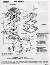 torino schematics and information