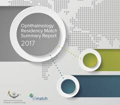 pre ophtho 2017 ophthalmology match statistics