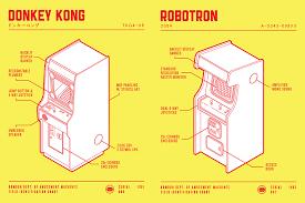 Popular Um guia de campo para projetos de arcades e fliperamas clássicos  @GV13