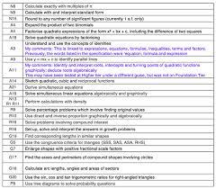 gcse maths topic changes u2013 better maths