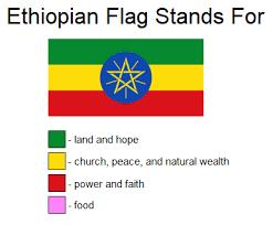 Flag Meme - ethiopian flag flag color representation parodies know your meme