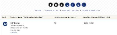 Top Architecture Firms 2016 Kzf Ranked 10 Among Largest Architectural Firms In Cincinnati
