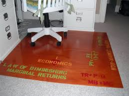 Hardwood Floor Rug Pad Desk Chairs Office Chair Rugby Mats For Hardwood Floors