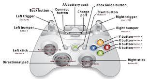 diagrams 800504 xbox 360 headset wiring diagram u2013 xbox 360