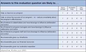 design criteria questions step 3 set goals and indicators meera