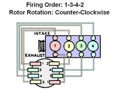 solved need firing order for 1986 nissan with a fixya
