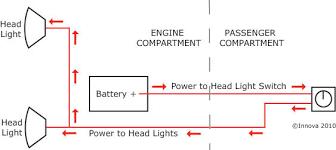 buybritebox com brite box smart headlight relay harnesses