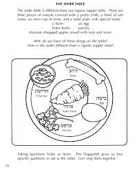 seder for children choosing the right haggadah for your seder