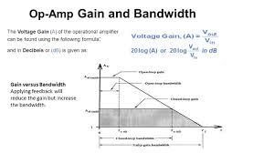 op amp equation jennarocca
