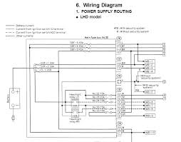 2000 outback wiring diagram 2000 wiring diagrams instruction