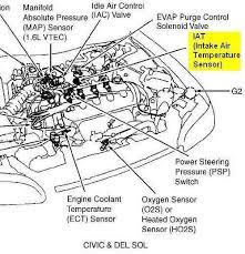 honda civic o2 sensor wiring diagram wiring diagram