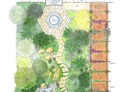 design a garden layout dutapetanimuda org