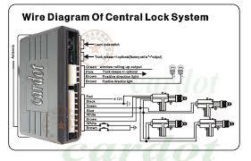 steelmate car alarm wiring diagram cat5 wiring diagram