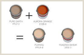 colorfully behr deciphering undertones part 2 tan taupe or