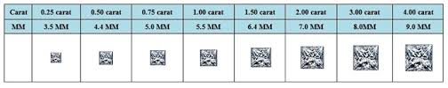 diamond stud size earring sizing guide at my wedding ring