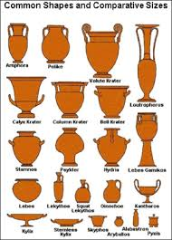How To Read Greek Vases Study Guide Reading Greek Vases