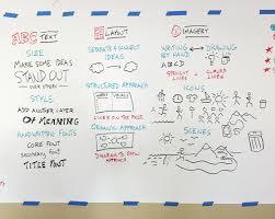 visual layout meaning tedxmthood sketchnoting adventure 2 verbal to visual