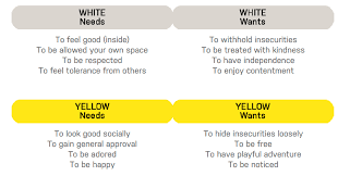 color personality test new comprehensive analysis available the color code