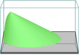 Aquascape Designs Products Basic Forms Aqua Rebell