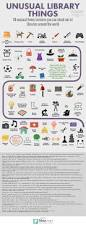 best 25 library software ideas on pinterest librarian humor