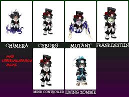 Cell Meme - mad experimentation meme with ciel pronuced cell by