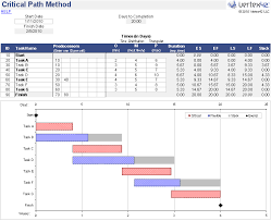 gantt chart excel template download free gantt chart template for