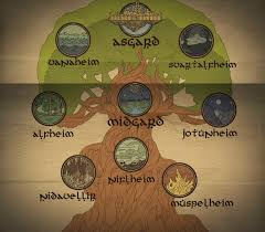 yggdrasil the world tree from norse mythology