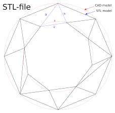 stl file format wikipedia