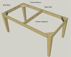 how to build a table base jeremy this site has awesome instructions for how to build tables