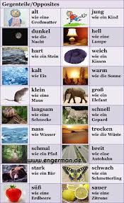 Powerful Adjectives Related Keywords Amp by 280 Best Deutsch Images On Pinterest Learn German German
