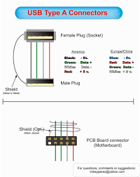 wiring diagram for a trailer plug 7 pin with socket fair carlplant
