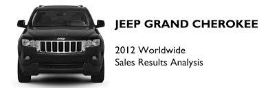 jeep laredo 2012 jeep grand cherokee 2012 full year analysis fiat group u0027s world