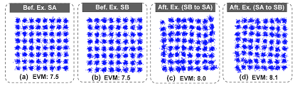 high base optical signal proccessing intechopen