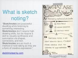 sketchnoting for beginners pracped16