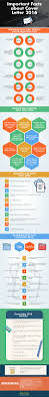 when to send a cover letter 25 best cover letter for job ideas on pinterest create a cv