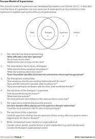 process model of supervision cbt worksheet psychology tools
