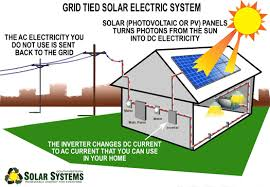 Solar Lights How Do They Work - welcome to southwestern solar systems
