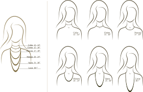 necklace lengths choker images Size guides yejide adeoye png